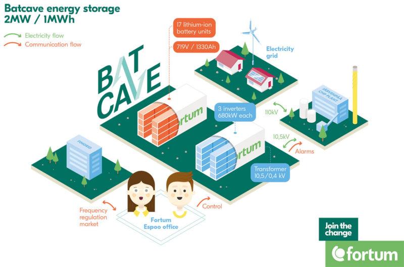 batcave_update