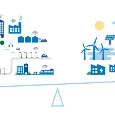 Säätövoimaa tulevaisuuden sähkömarkkinoille – Rakennus kertomaan omasta kulutuksestaan
