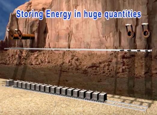 Valtava energiavarasto junaa nostelemalla